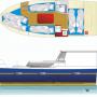 Calipso 750 Mazury Charter